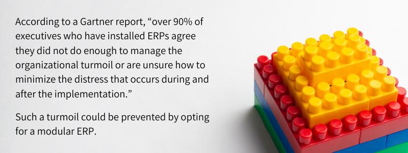 Modules of ERP Software